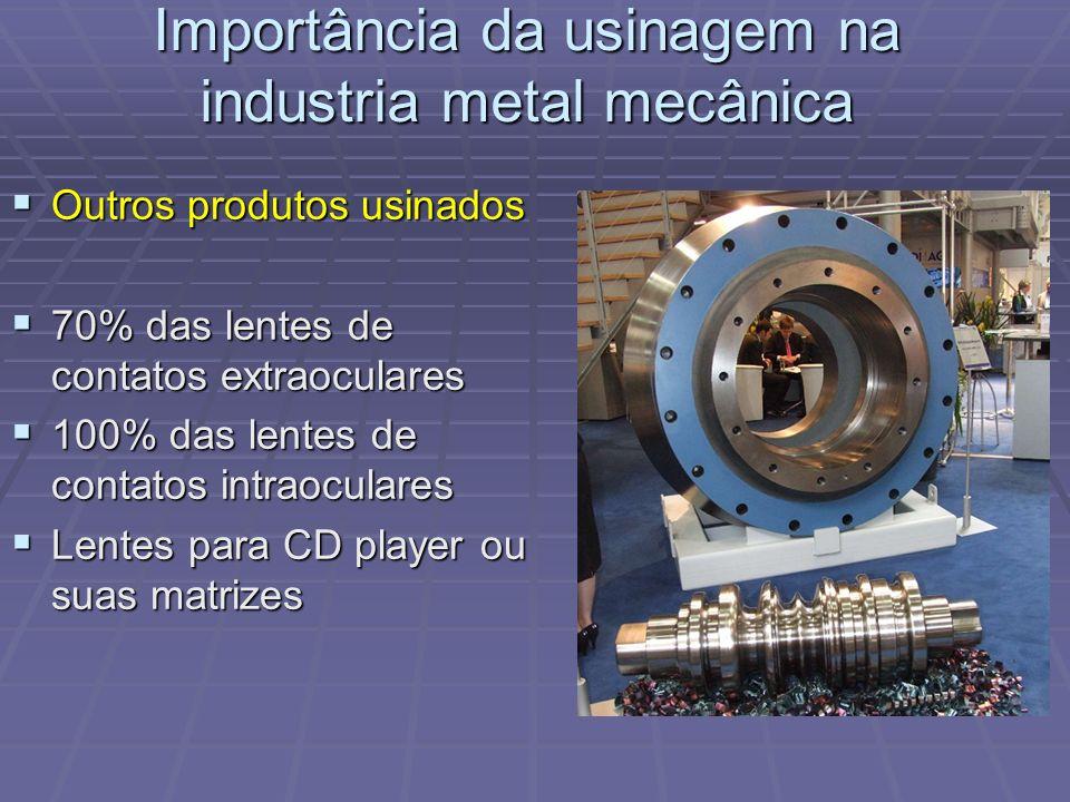 Importância da usinagem na industria metal mecânica