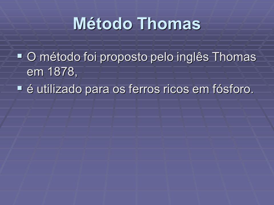 Método Thomas O método foi proposto pelo inglês Thomas em 1878,