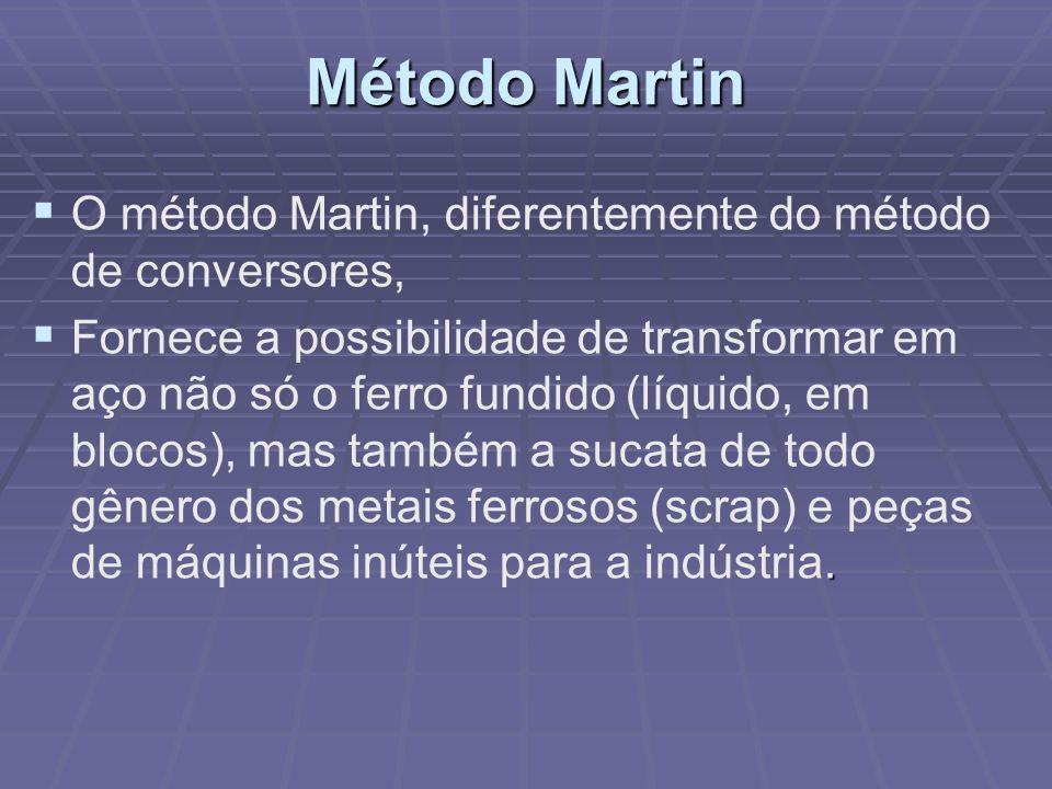 Método Martin O método Martin, diferentemente do método de conversores,