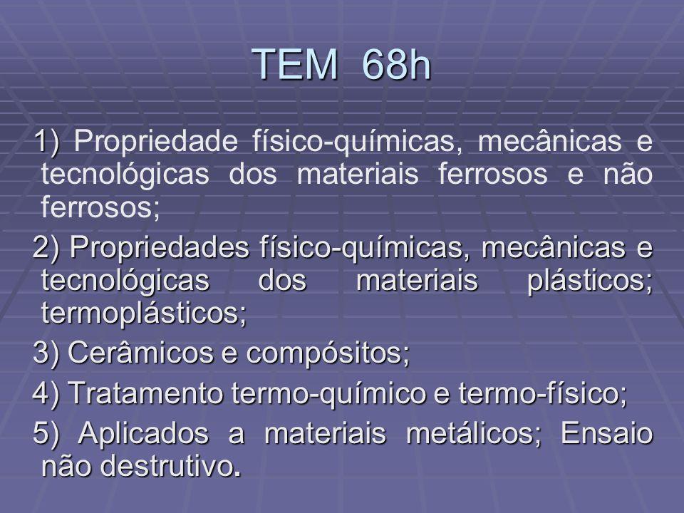 TEM 68h 1) Propriedade físico-químicas, mecânicas e tecnológicas dos materiais ferrosos e não ferrosos;