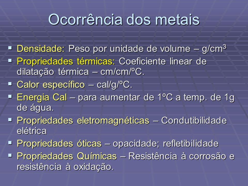Ocorrência dos metais Densidade: Peso por unidade de volume – g/cm3