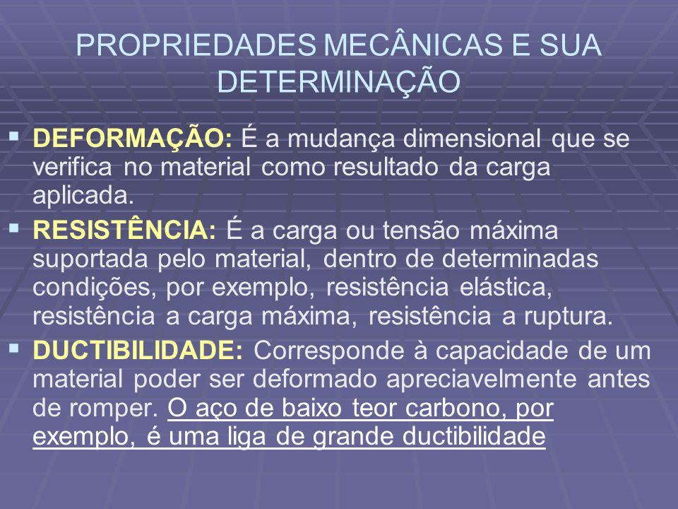PROPRIEDADES MECÂNICAS E SUA DETERMINAÇÃO