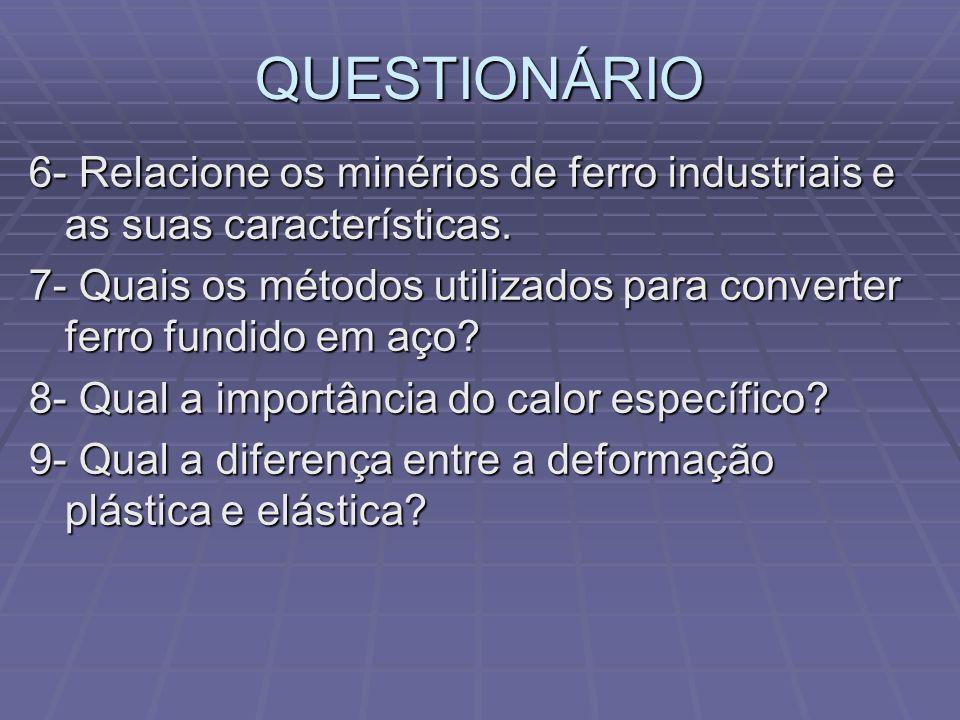 QUESTIONÁRIO6- Relacione os minérios de ferro industriais e as suas características.
