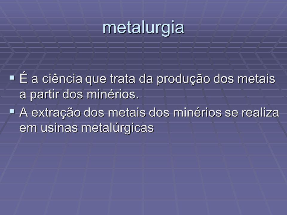 metalurgia É a ciência que trata da produção dos metais a partir dos minérios.