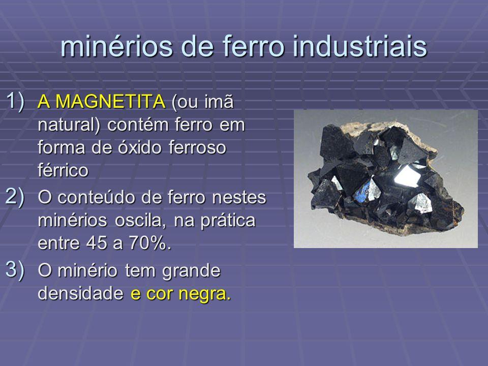 minérios de ferro industriais