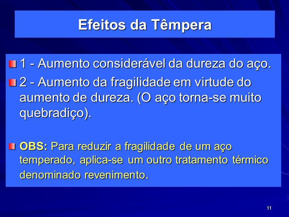 Efeitos da Têmpera 1 - Aumento considerável da dureza do aço.