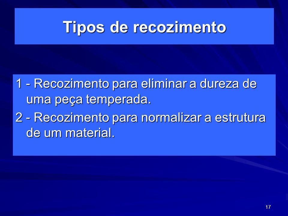 Tipos de recozimento 1 - Recozimento para eliminar a dureza de uma peça temperada.