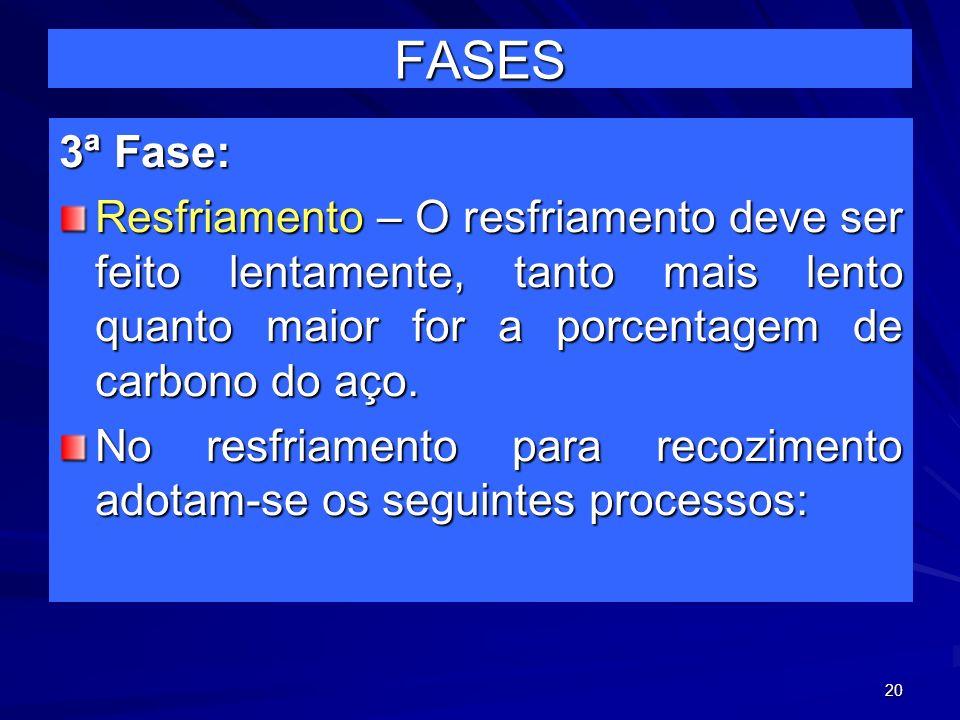 FASES 3ª Fase: Resfriamento – O resfriamento deve ser feito lentamente, tanto mais lento quanto maior for a porcentagem de carbono do aço.