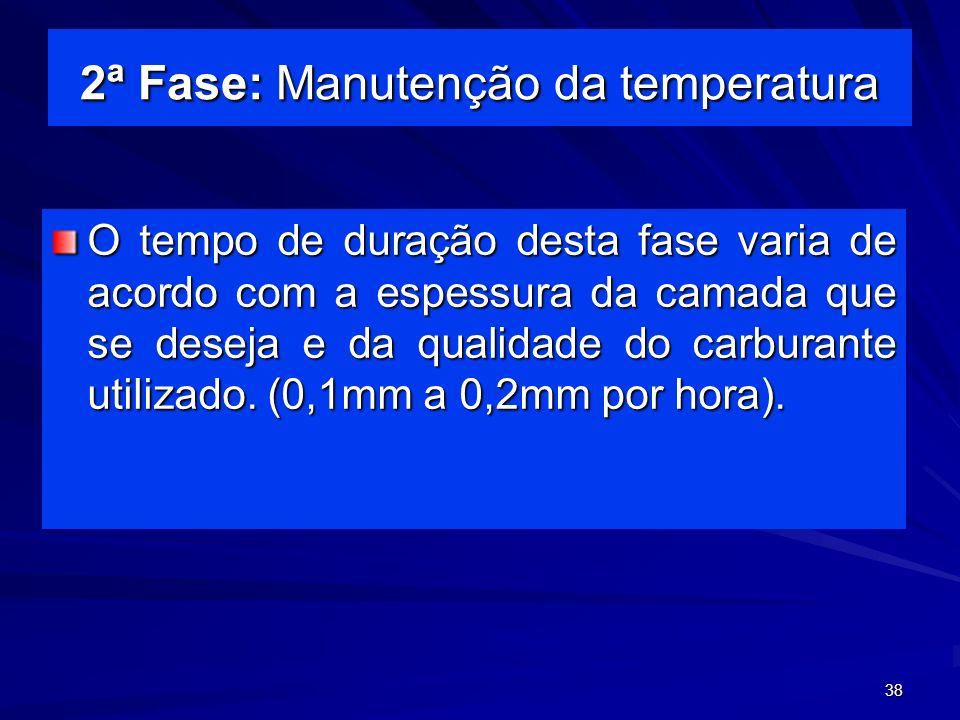 2ª Fase: Manutenção da temperatura