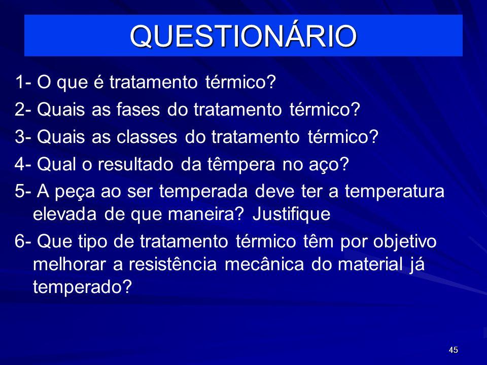 QUESTIONÁRIO 1- O que é tratamento térmico