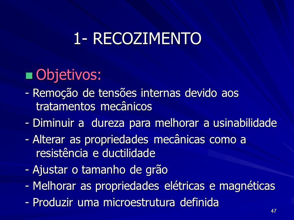 1- RECOZIMENTO Objetivos: