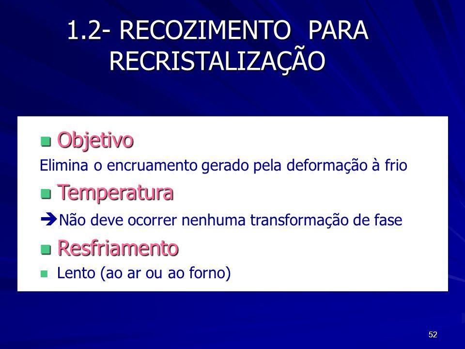 1.2- RECOZIMENTO PARA RECRISTALIZAÇÃO
