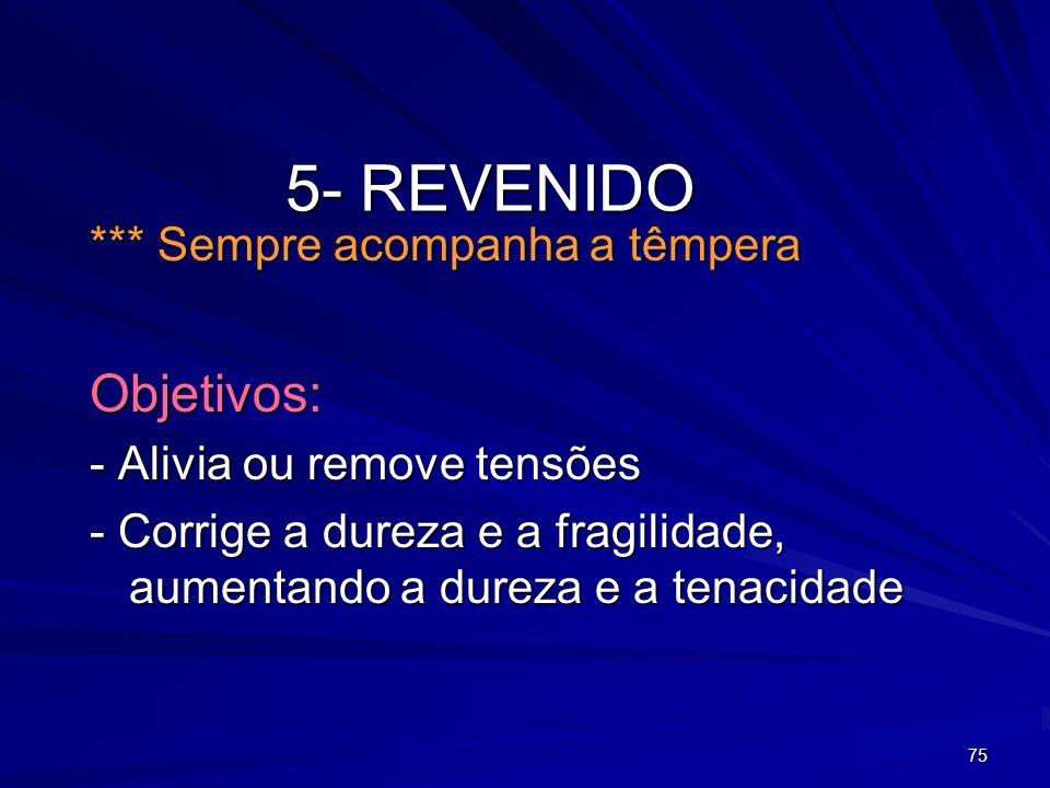 5- REVENIDO Objetivos: *** Sempre acompanha a têmpera
