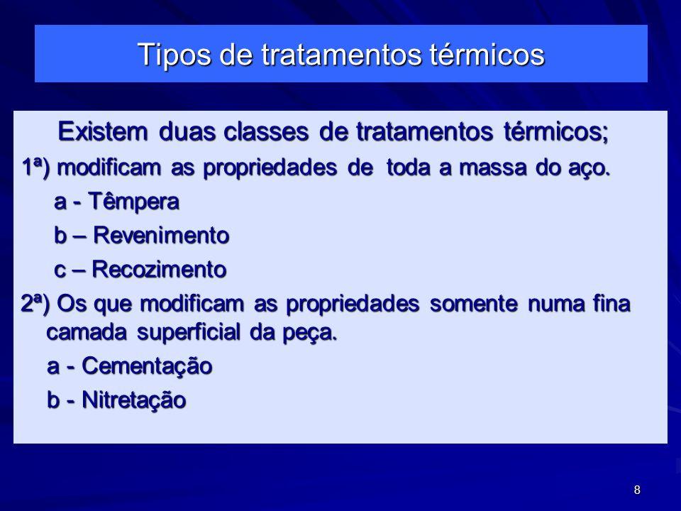 Tipos de tratamentos térmicos