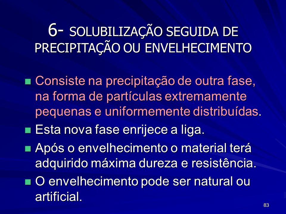 6- SOLUBILIZAÇÃO SEGUIDA DE PRECIPITAÇÃO OU ENVELHECIMENTO