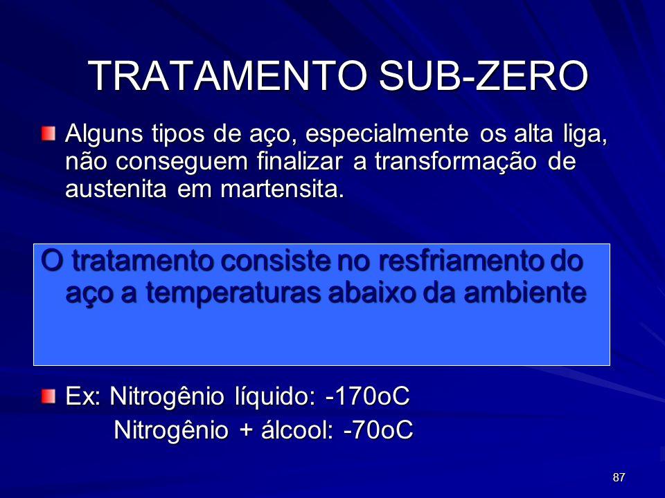 TRATAMENTO SUB-ZERO Alguns tipos de aço, especialmente os alta liga, não conseguem finalizar a transformação de austenita em martensita.