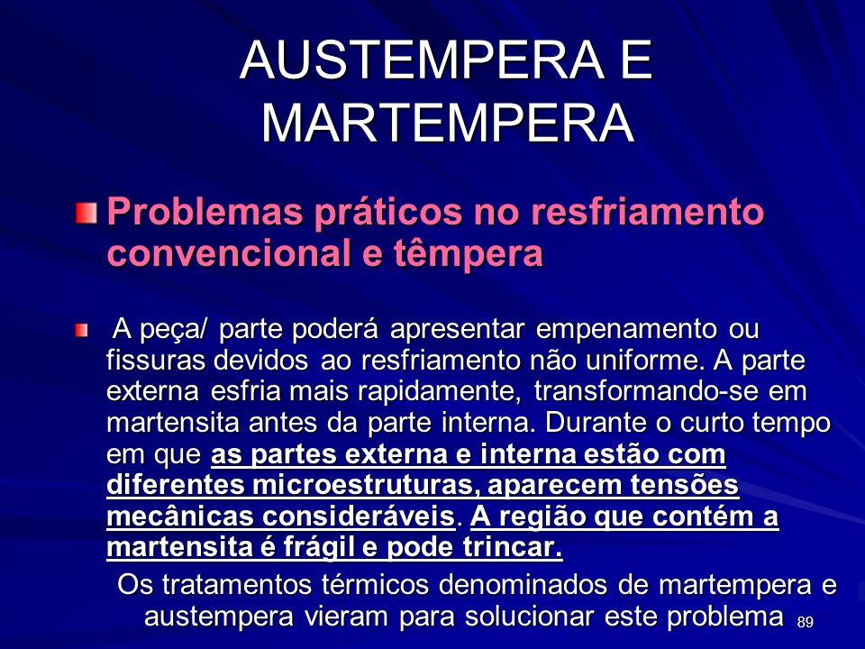 AUSTEMPERA E MARTEMPERA
