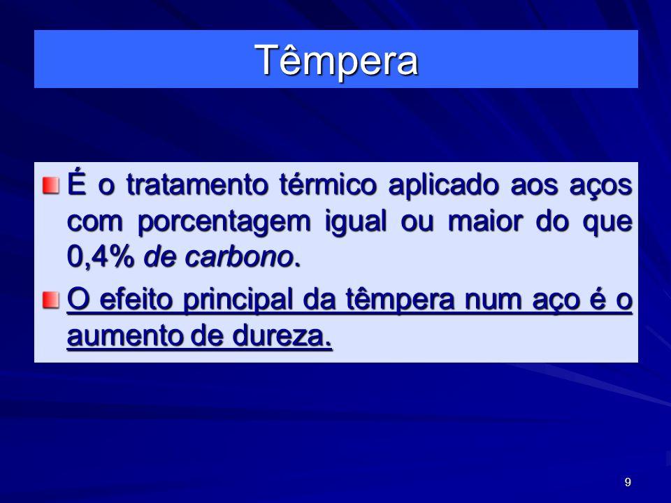 Têmpera É o tratamento térmico aplicado aos aços com porcentagem igual ou maior do que 0,4% de carbono.