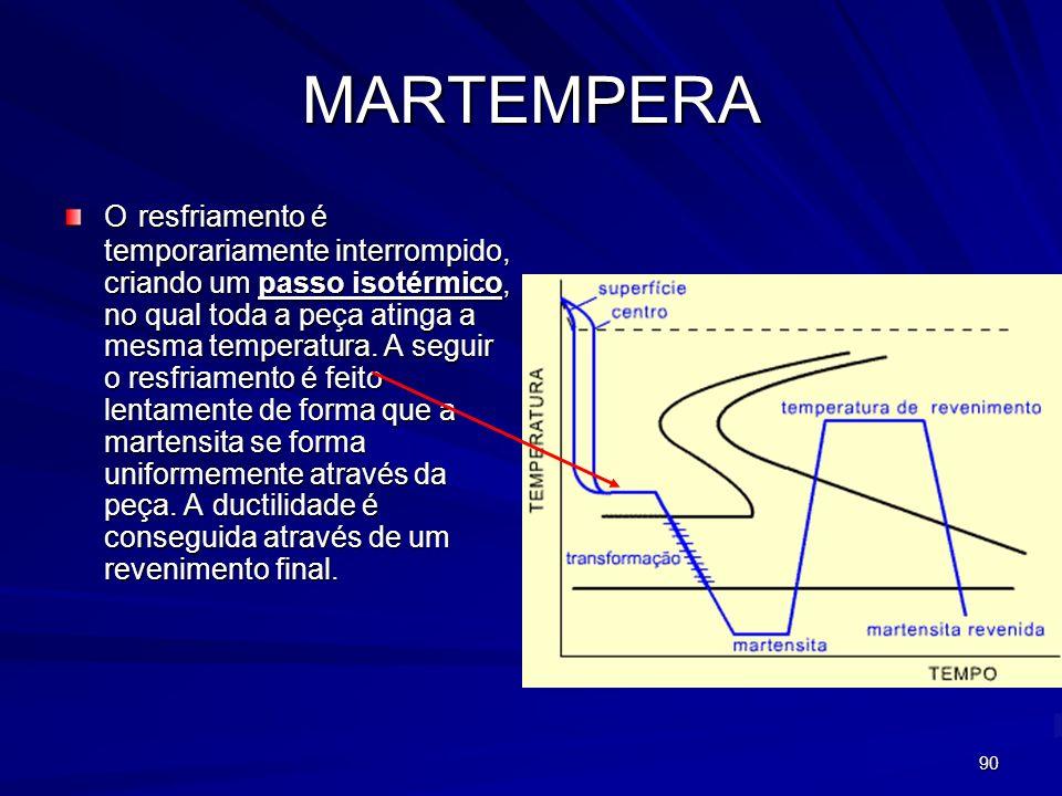 MARTEMPERA