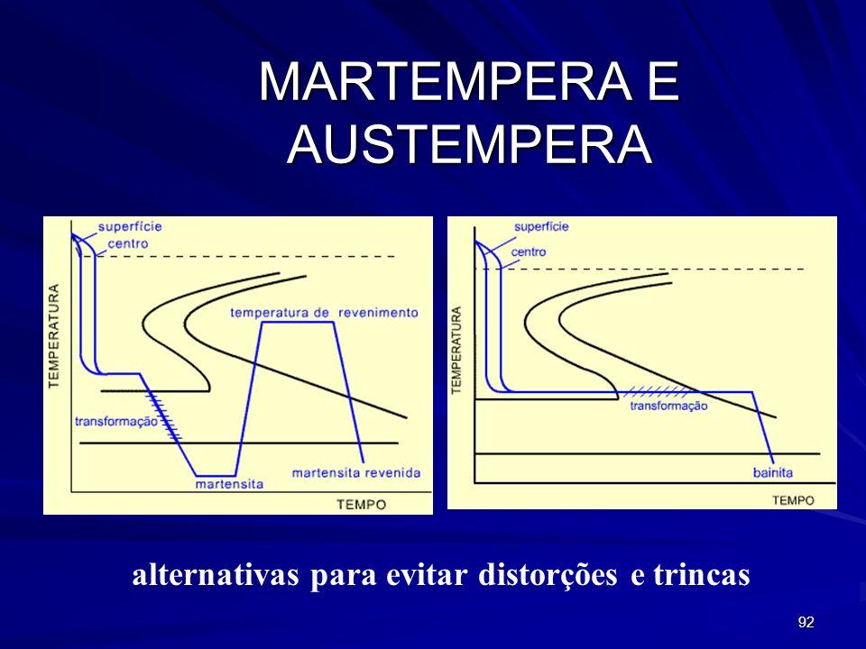 MARTEMPERA E AUSTEMPERA