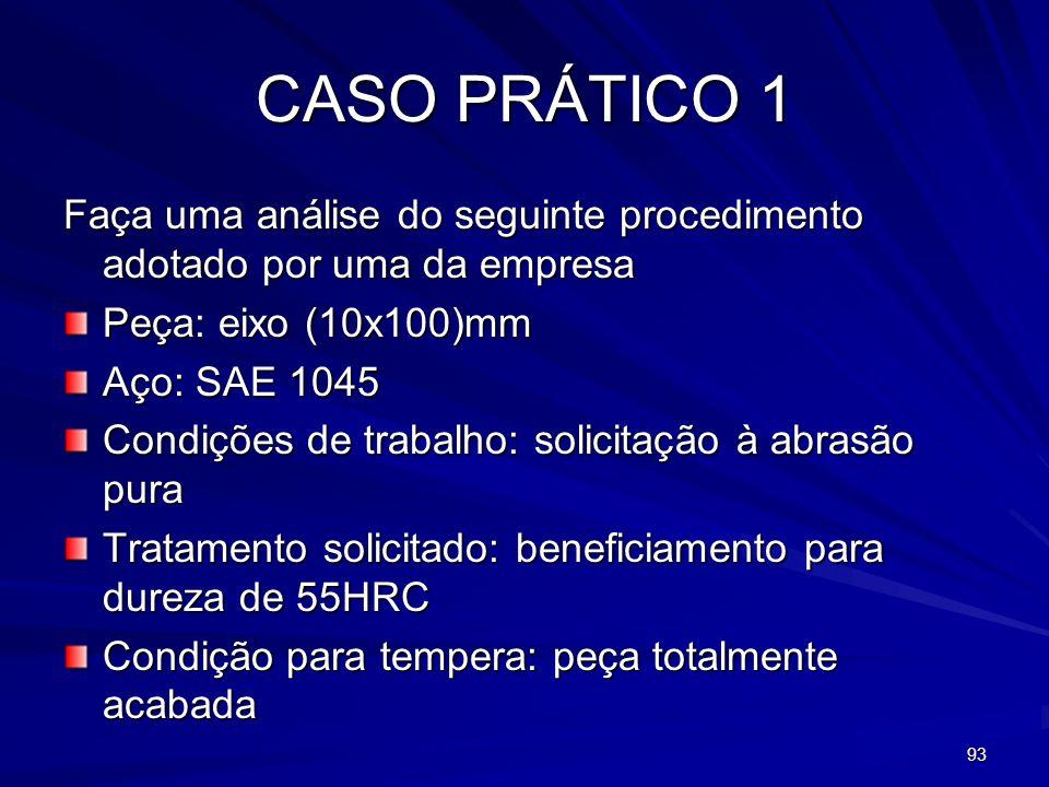 CASO PRÁTICO 1 Faça uma análise do seguinte procedimento adotado por uma da empresa. Peça: eixo (10x100)mm.
