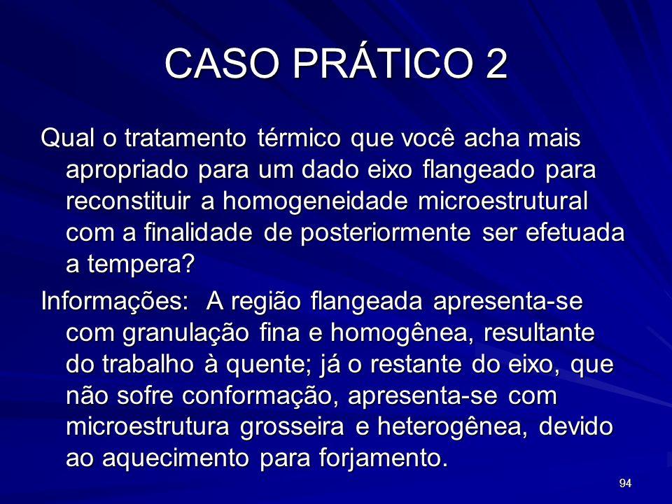 CASO PRÁTICO 2