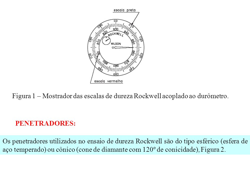 Figura 1 – Mostrador das escalas de dureza Rockwell acoplado ao durômetro.