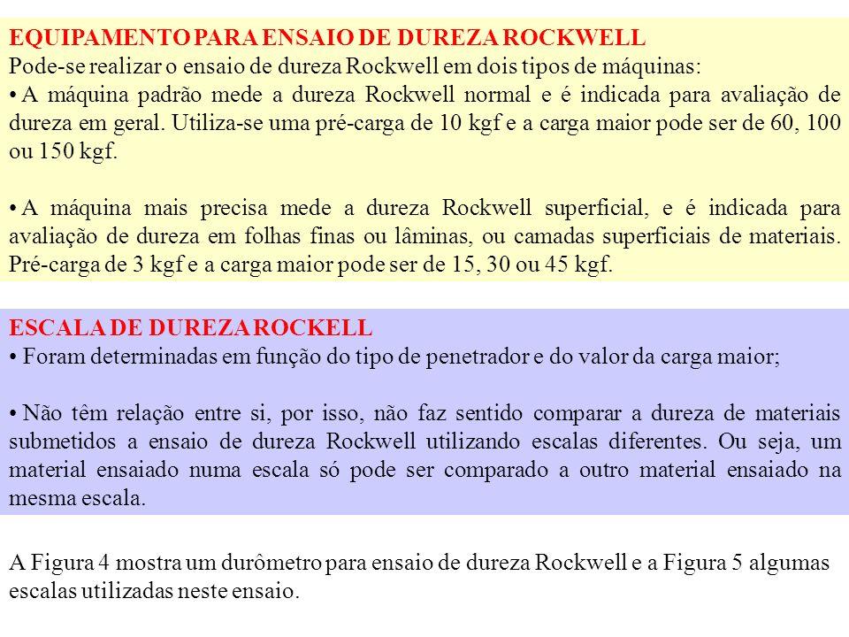 EQUIPAMENTO PARA ENSAIO DE DUREZA ROCKWELL