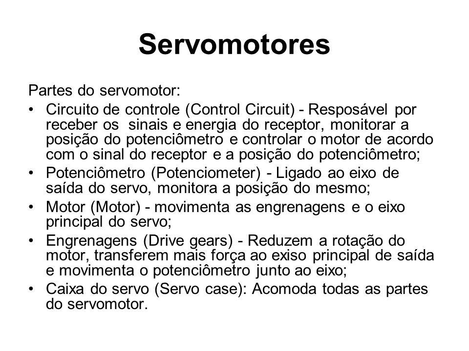 Servomotores Partes do servomotor: