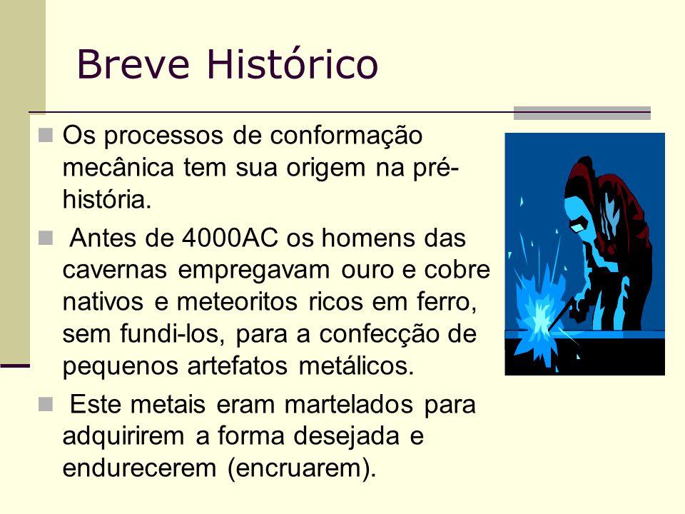 Breve Histórico Os processos de conformação mecânica tem sua origem na pré-história.