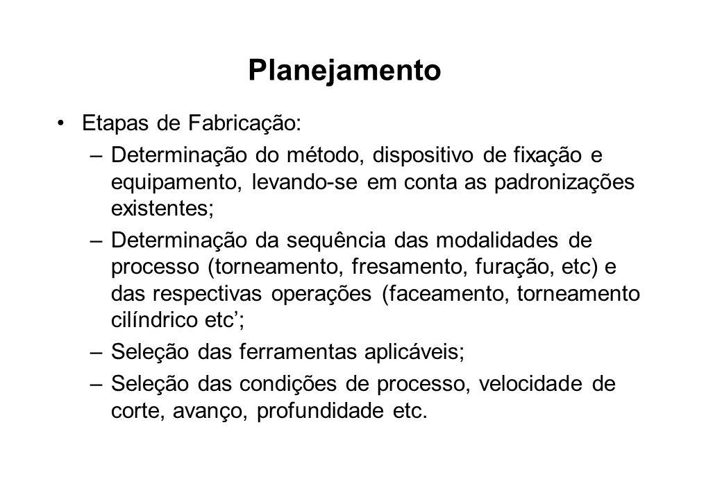 Planejamento Etapas de Fabricação: