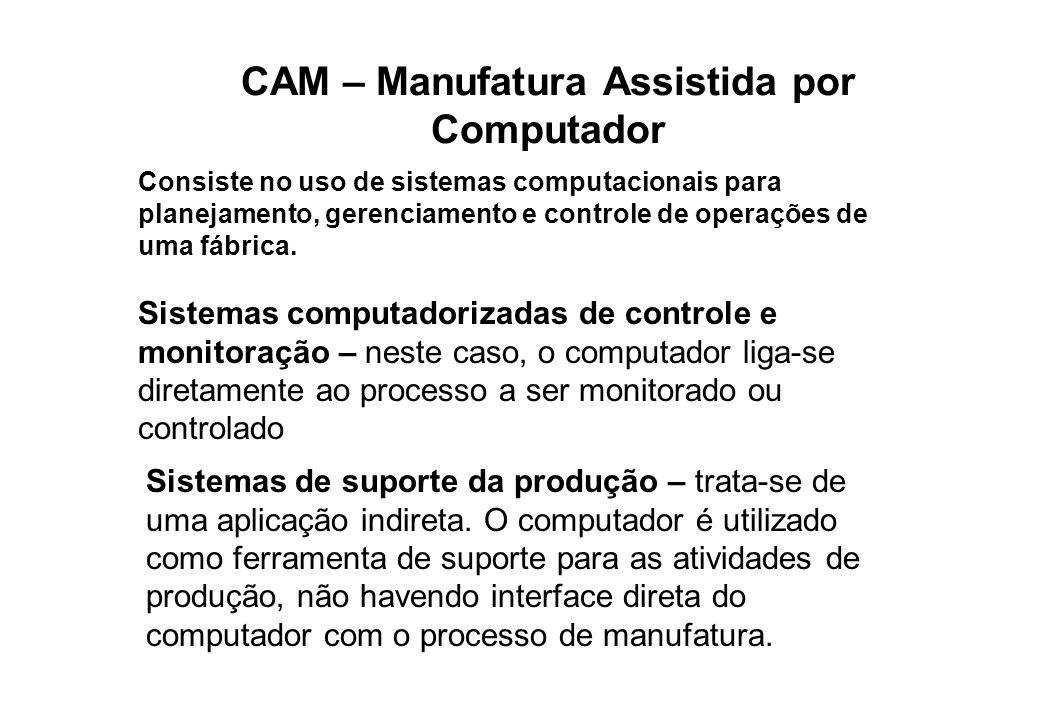 CAM – Manufatura Assistida por Computador
