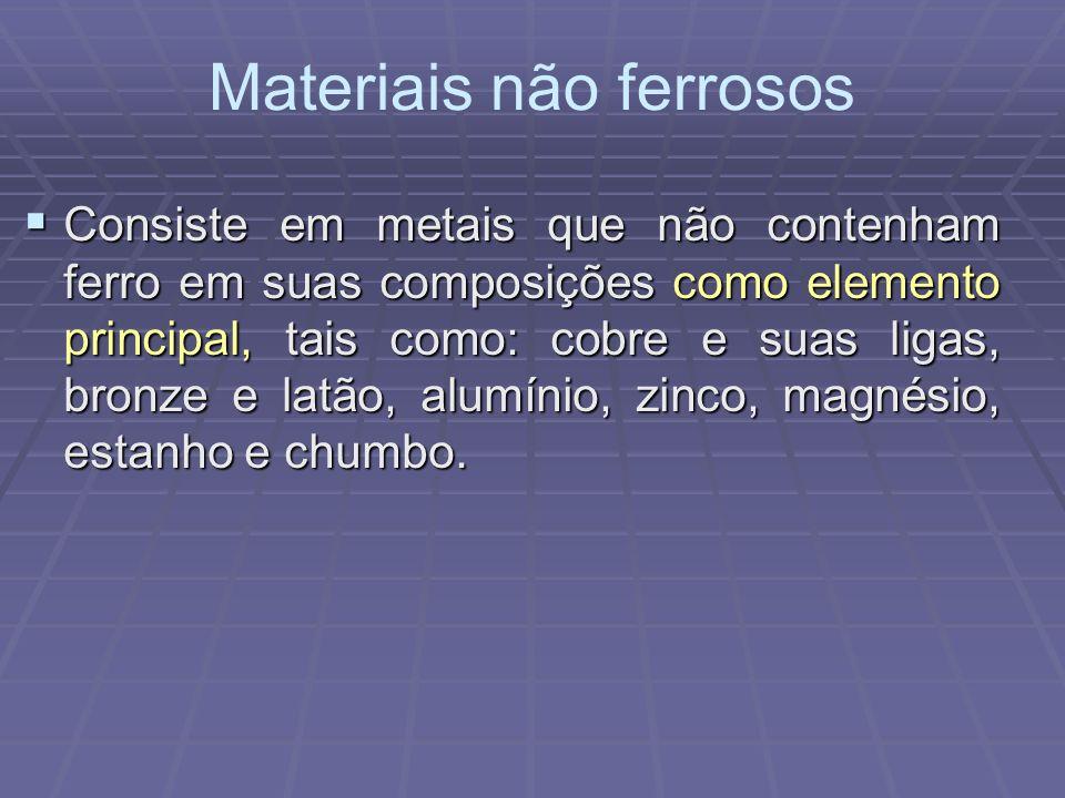 Materiais não ferrosos