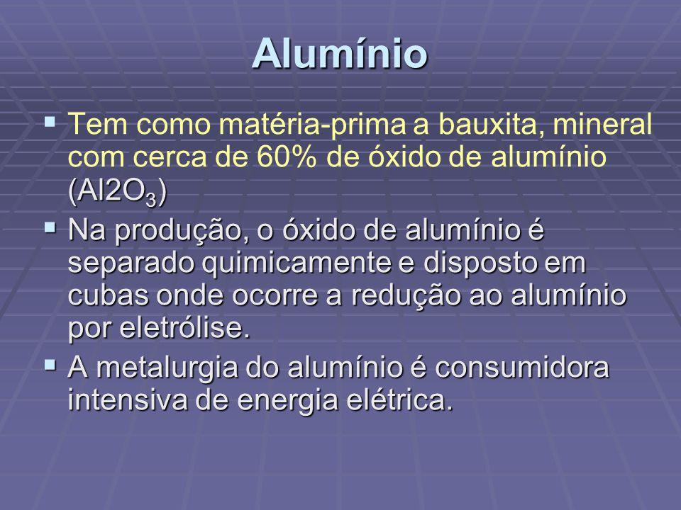 Alumínio Tem como matéria-prima a bauxita, mineral com cerca de 60% de óxido de alumínio (Al2O3)