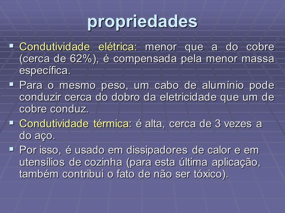 propriedades Condutividade elétrica: menor que a do cobre (cerca de 62%), é compensada pela menor massa específica.