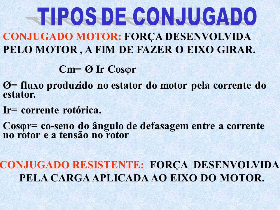 Ø= fluxo produzido no estator do motor pela corrente do estator.