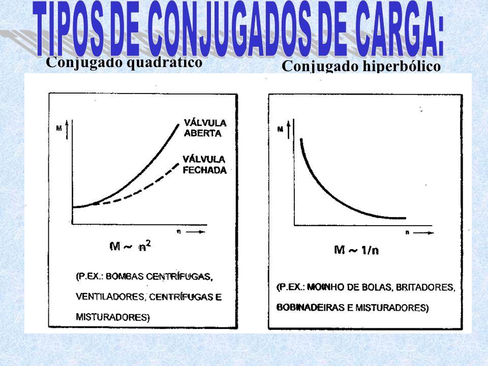 TIPOS DE CONJUGADOS DE CARGA: