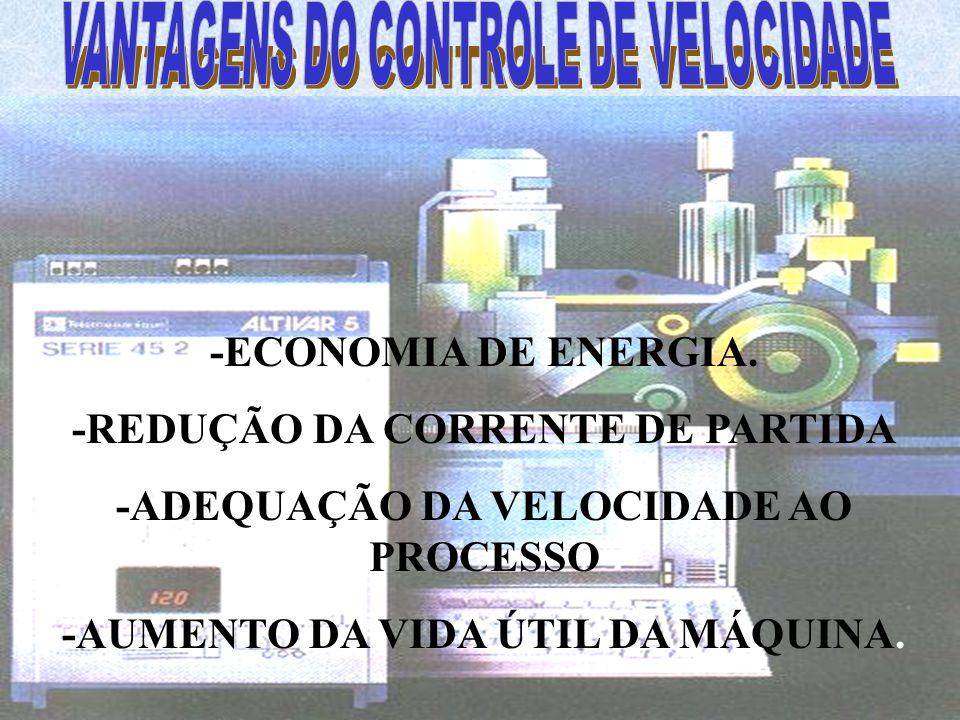 -REDUÇÃO DA CORRENTE DE PARTIDA -ADEQUAÇÃO DA VELOCIDADE AO PROCESSO