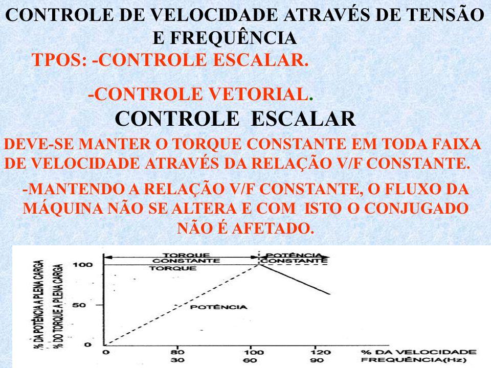 TPOS: -CONTROLE ESCALAR.