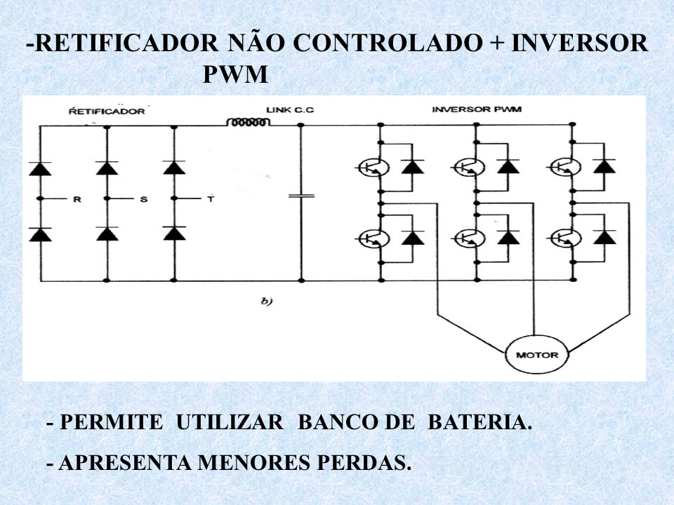 -RETIFICADOR NÃO CONTROLADO + INVERSOR PWM