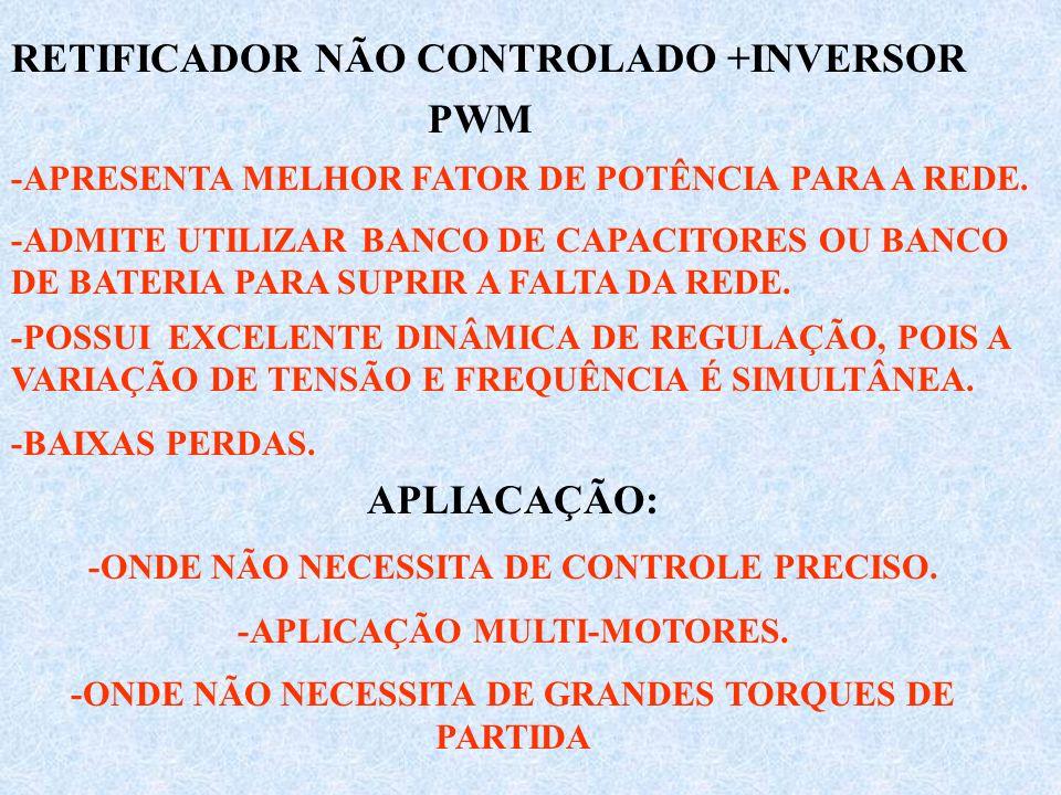 RETIFICADOR NÃO CONTROLADO +INVERSOR PWM APLIACAÇÃO: