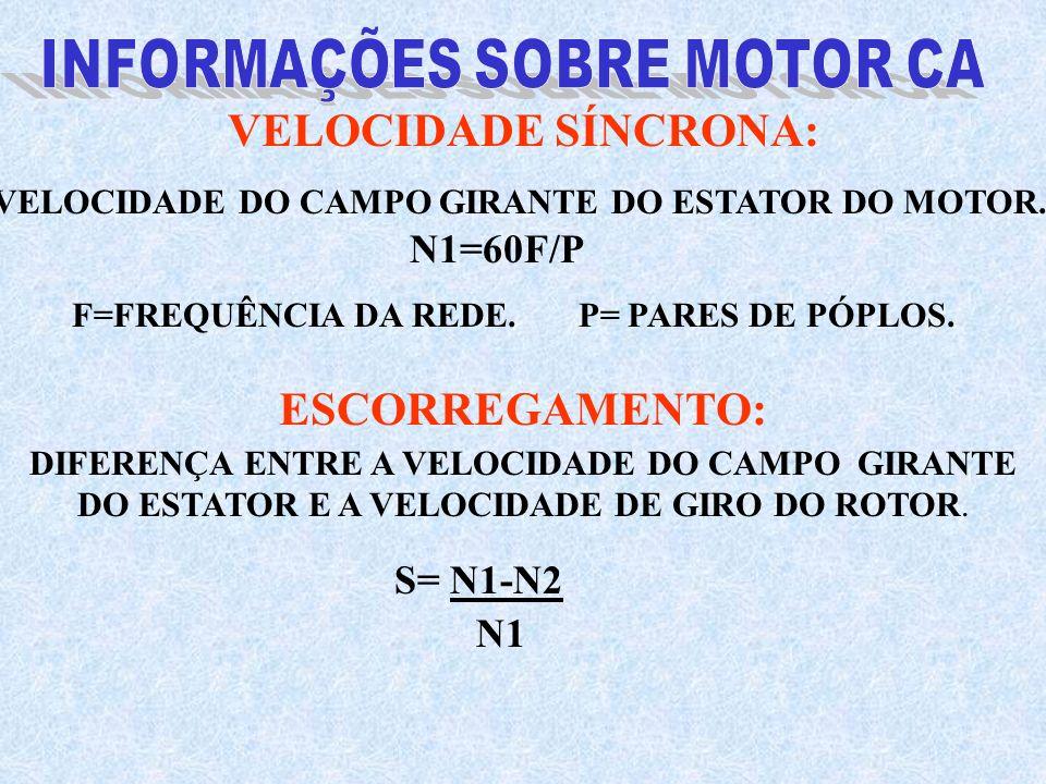 INFORMAÇÕES SOBRE MOTOR CA