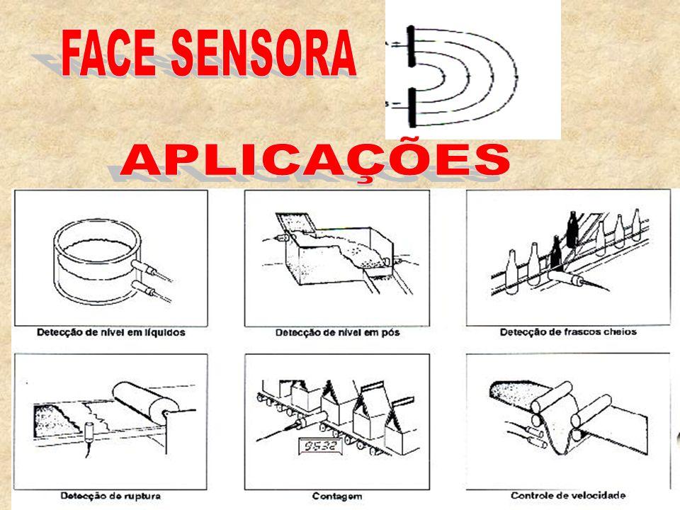 FACE SENSORA APLICAÇÕES