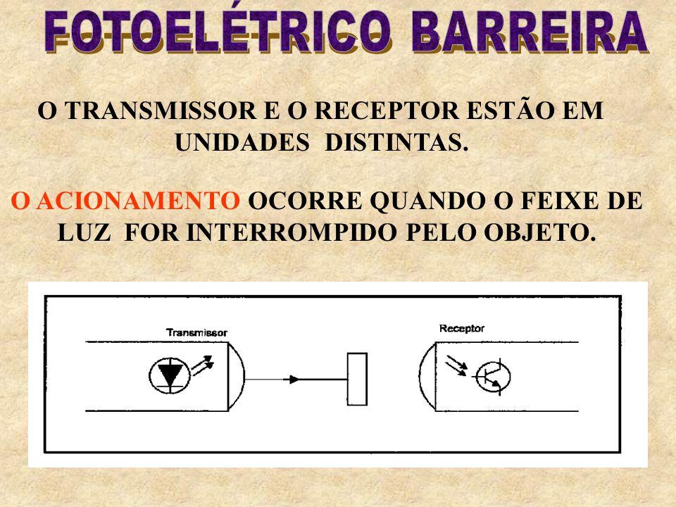 O TRANSMISSOR E O RECEPTOR ESTÃO EM UNIDADES DISTINTAS.
