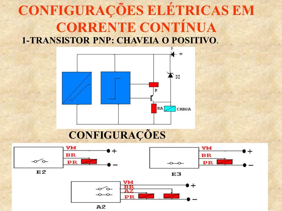 CONFIGURAÇÕES ELÉTRICAS EM CORRENTE CONTÍNUA