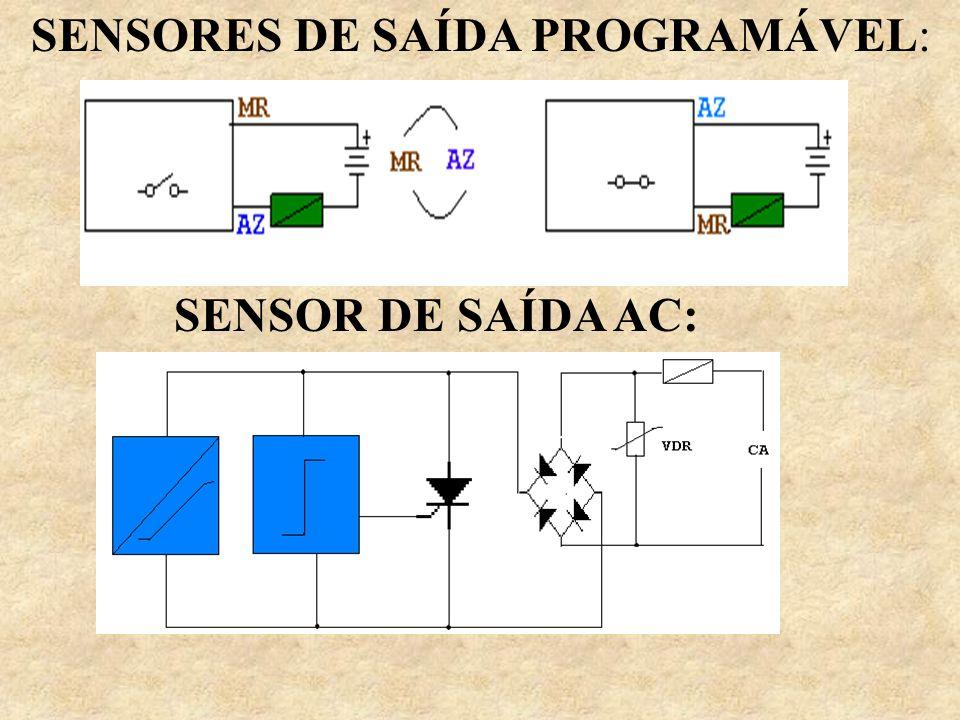 SENSORES DE SAÍDA PROGRAMÁVEL: