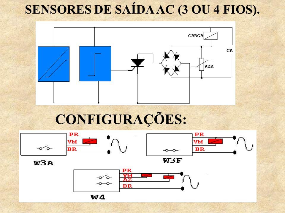 SENSORES DE SAÍDA AC (3 OU 4 FIOS).