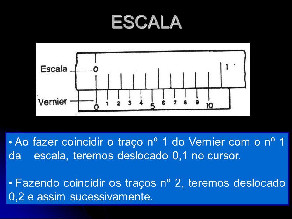 ESCALA Ao fazer coincidir o traço nº 1 do Vernier com o nº 1 da escala, teremos deslocado 0,1 no cursor.