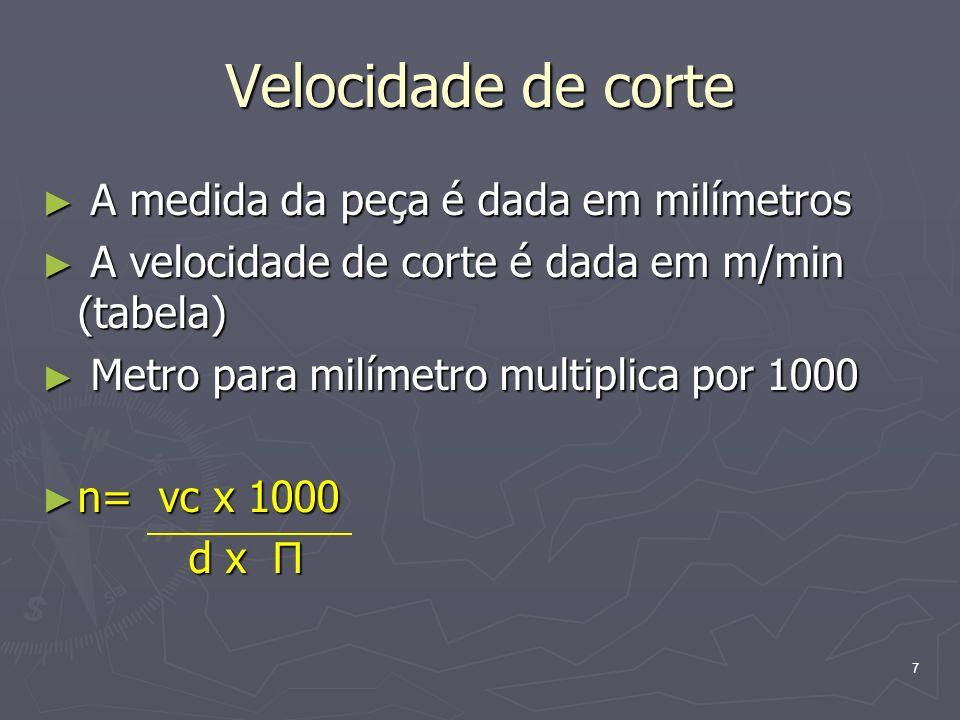 Velocidade de corte A medida da peça é dada em milímetros