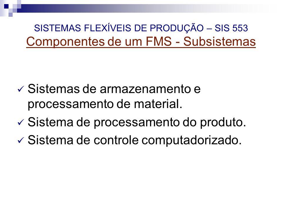 Sistemas de armazenamento e processamento de material.